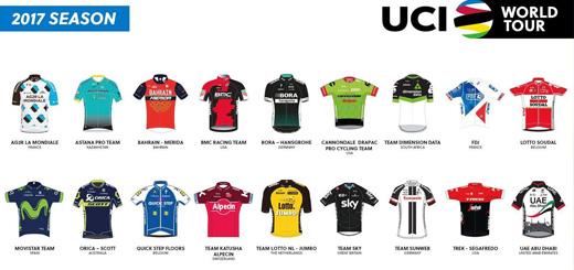 De World Tour wielerploegen van 2017 en hun wielershirts en tenues