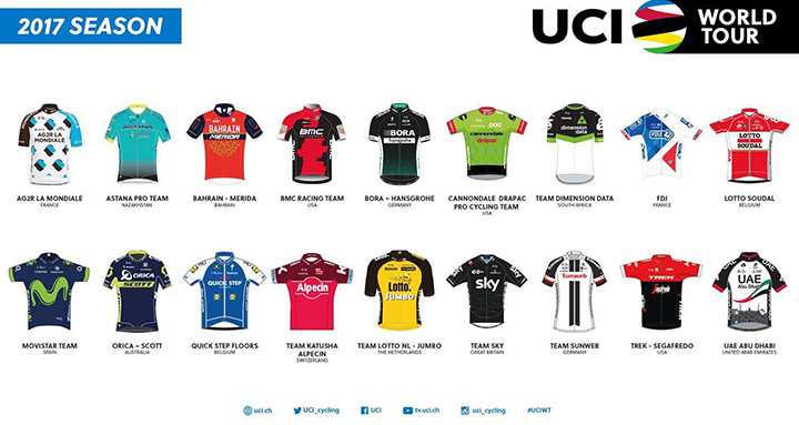 De wielershirts uit de Tour de France Wielrencadeaus.nl